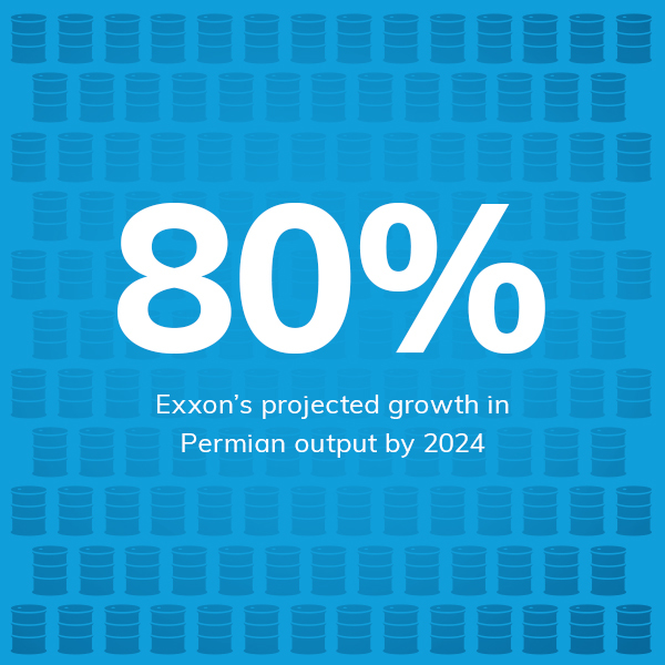 Exxons projected growth