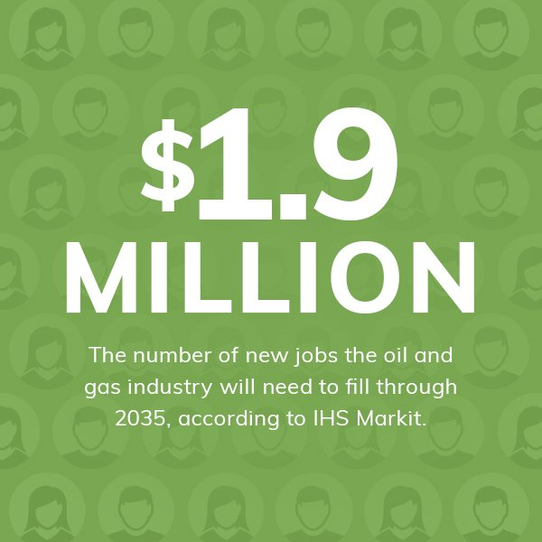 1.9 million new jobs