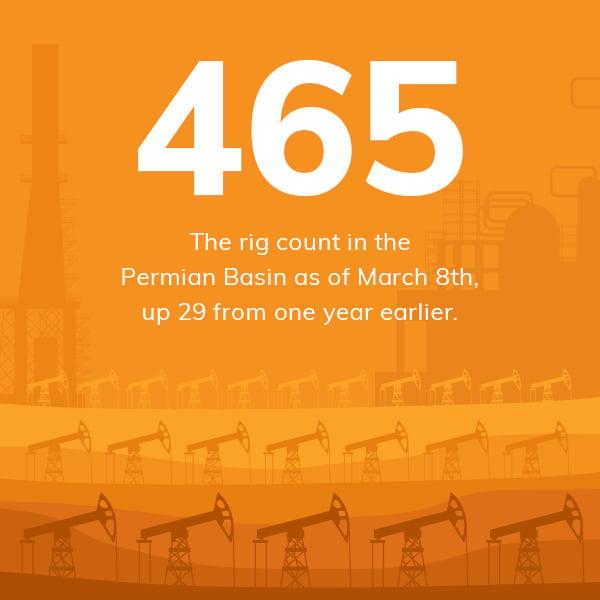 465 permian basin