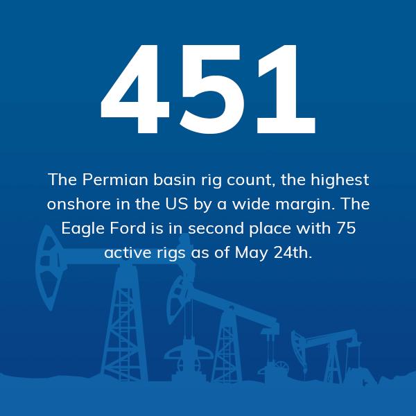 451 permian basins