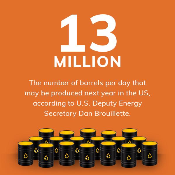 13 million barrels produced