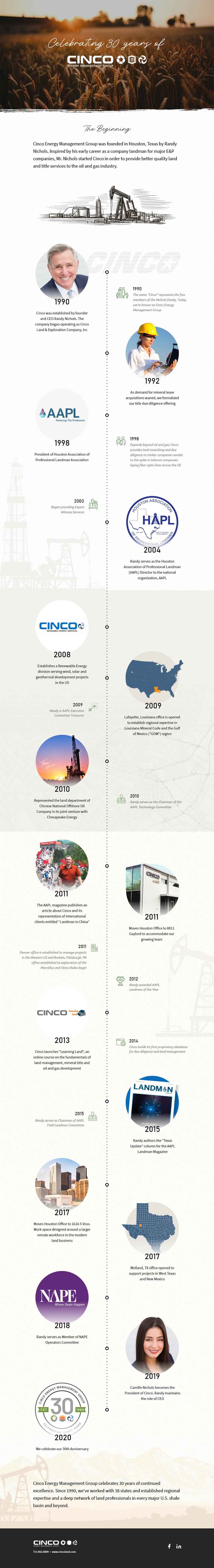 cinco-timeline-infographic-rev4